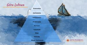 piramida-Diltsa-odkryj-co-ukryte